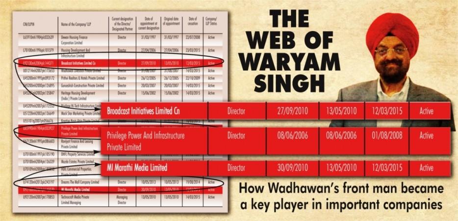 The web of Waryam Singh