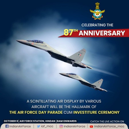 IAF fighter squadrons