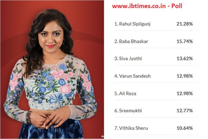 Vithika Sheru and IBTimes Indian survey results
