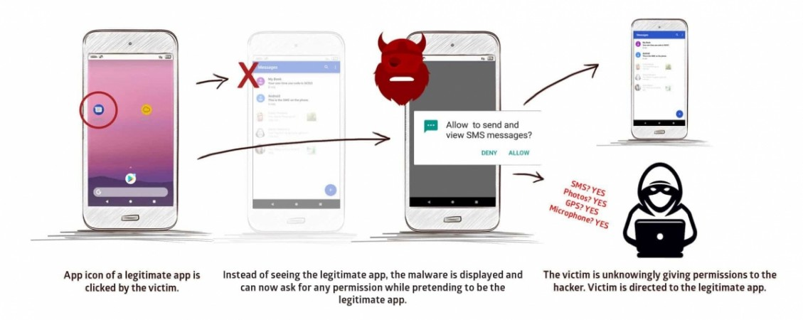 Dangerous Android flaw lets hackers steal money if you're not paying attention