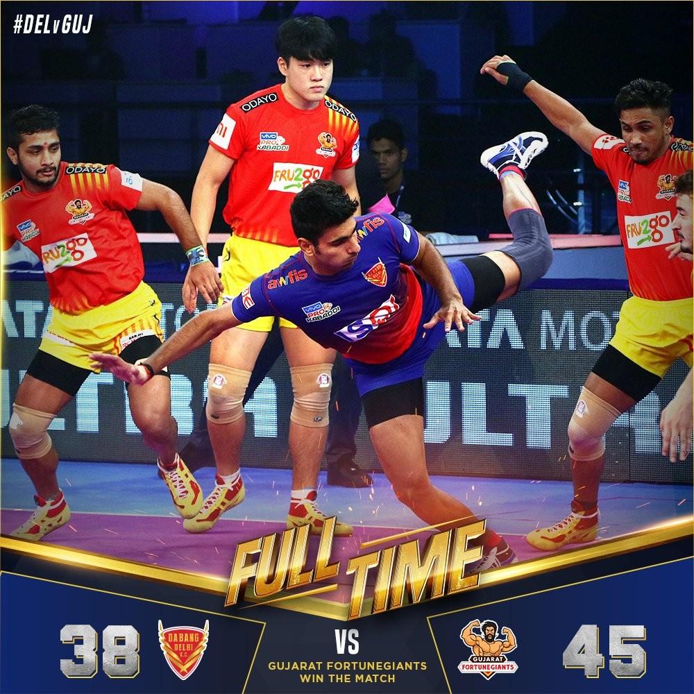 Gujarat Fortunegiants defeat Dabang Delhi,Gujarat Fortunegiants beat Dabang Delhi,Gujarat Fortunegiants,Dabang Delhi,Pro Kabaddi League 2018,Pro Kabaddi League,Pro Kabaddi League season 6