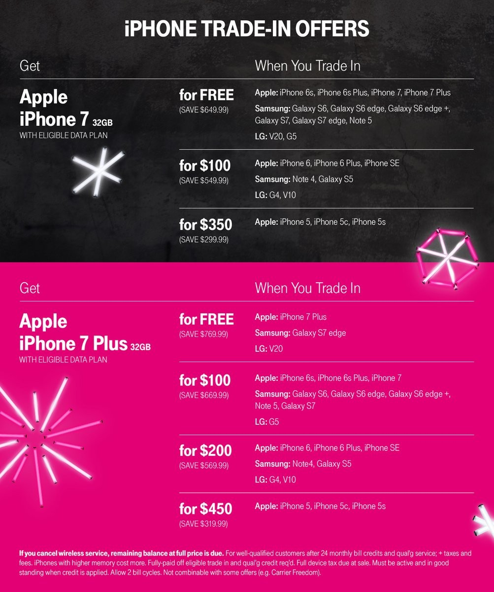 at t iphone trade in deal black friday 2016 best deals t mobile s offers are 1353