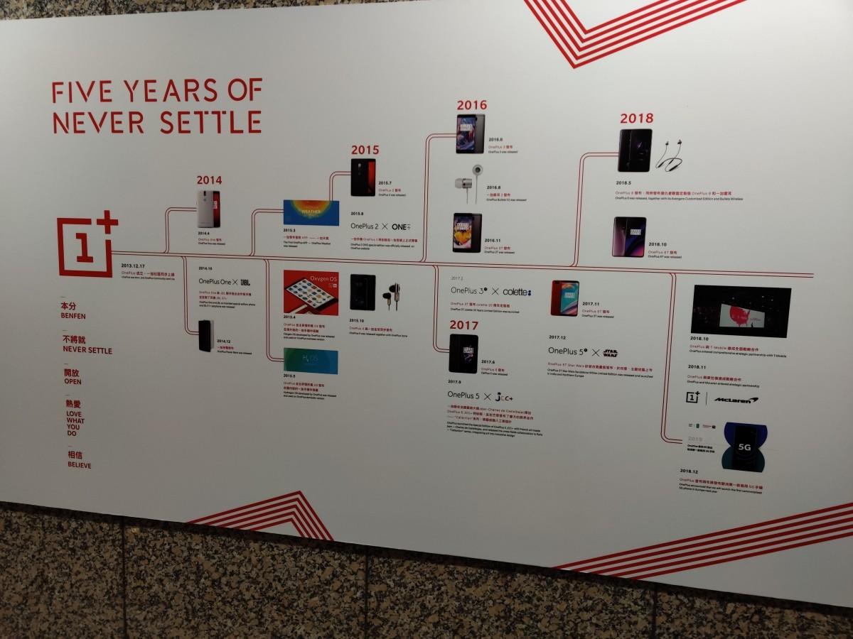 OnePlus camera lab in Taipei
