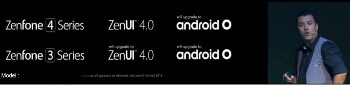 Asus, ZenUI 4.0, features, list of devices eligible, Android O, Google