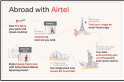 Great news for Airtel users traveling abroad: Telco finally addresses customer grievances