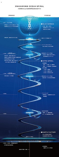 modern day atlantis  japanese firm shows  u0026 39 ocean spiral