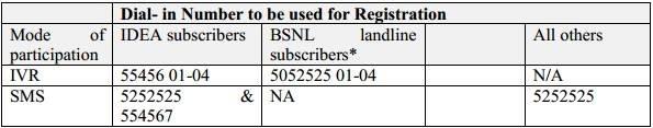 KBC Registration Details