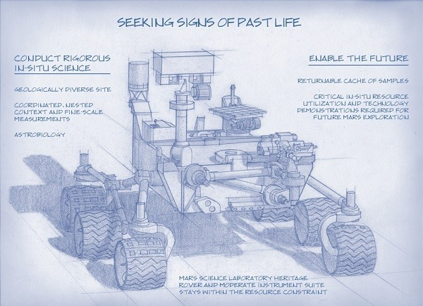 2020 Mars Rover Mission