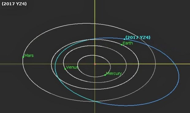 asteroid,