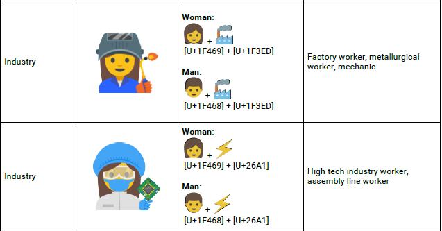Female Emoji