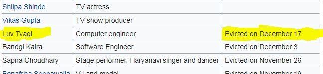 Luv Tyagi evicted on Wikipedia page