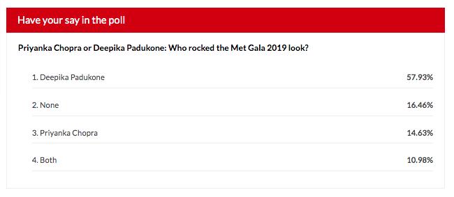 Poll Result: Priyanka Chopra vs Deepika Padukone at MET Gala 2019