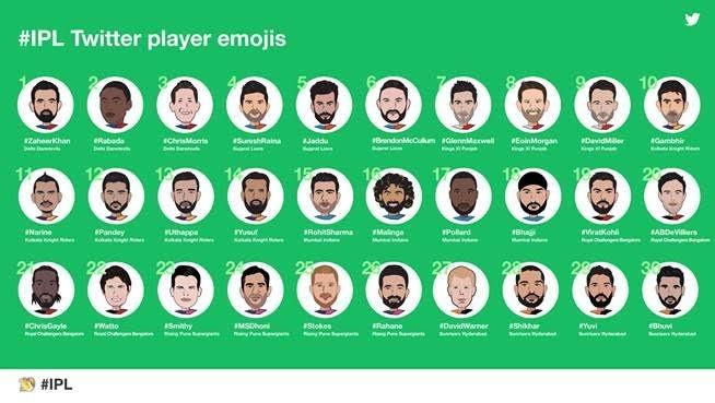 IPL player emojis