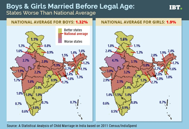 Boys and girls married before legal age