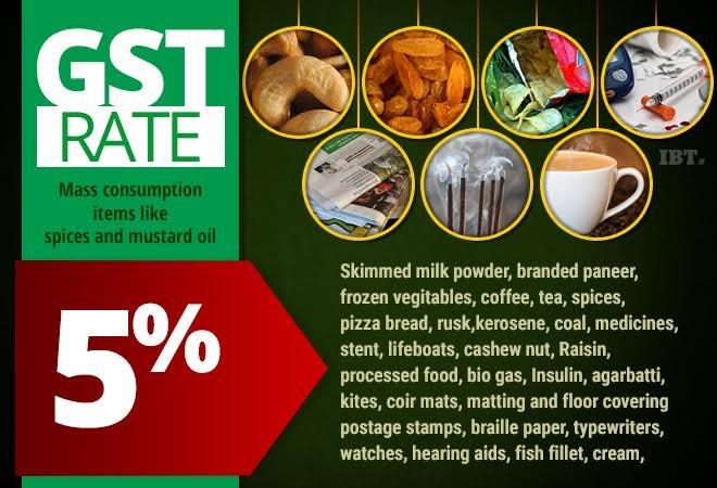 gst, gst rates, gst 0 percent, gst tax exempt, gst council, gst registration, gst modi govt, gst special session of parliament