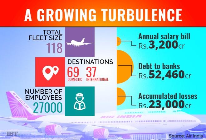 Air India graphic