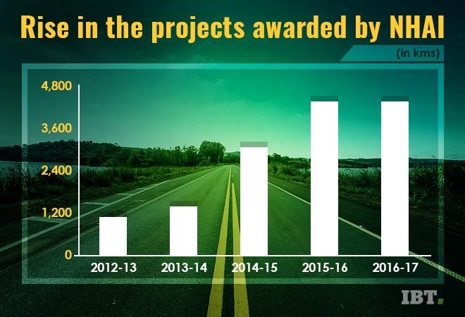 NHAI projects
