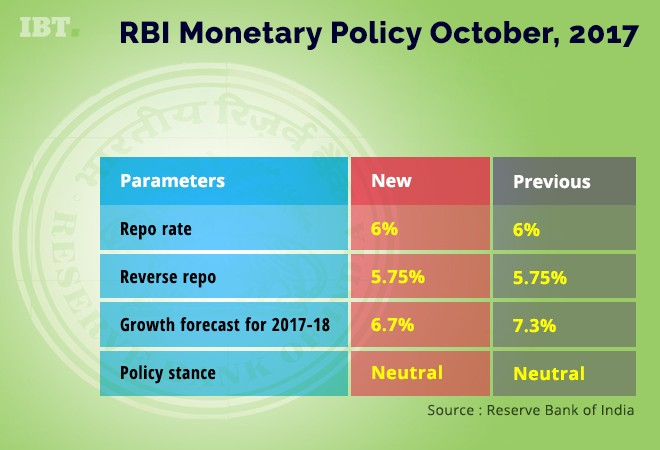 Monetary Policy Committee (MPC)