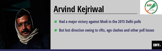 How Arvind Kejriwal has fared as an anti-Modi leader since May 2014