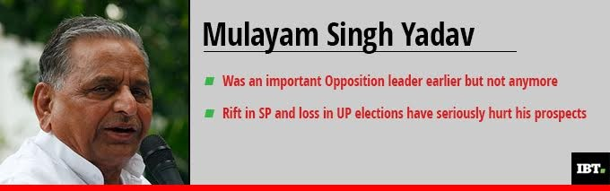 How Mulayam Singh Yadav has done as Opposition leader in three years