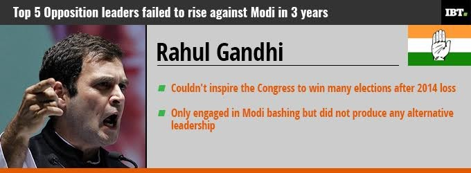 Why Rahul Gandhi failed as Opposition leader