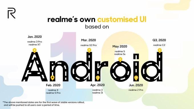 ColorOS 7 confirmed for Realme phones