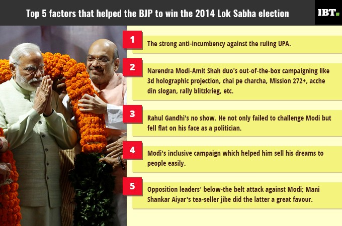 Narendra Modi's BJP swept Lok Sabha elections 2014: Reasons in brief
