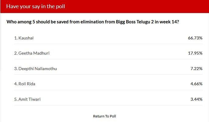 Bigg Boss Telugu 2 week 14 elimination - IBTimes poll results
