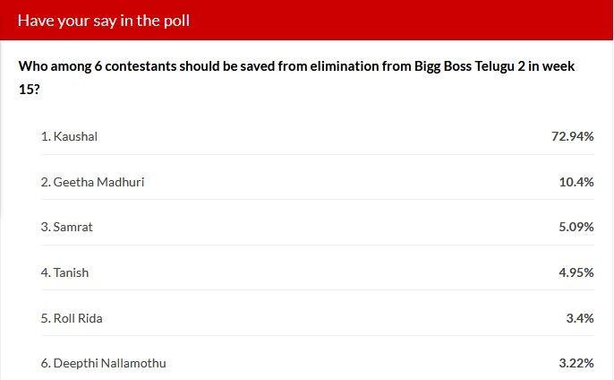 Bigg Boss Telugu 2 week 15 elimination - IBTimes poll results