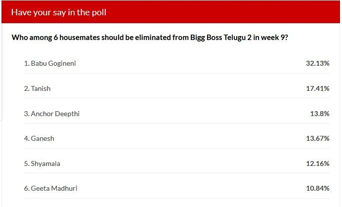 Bigg Boss Telugu 2 week 9 elimination - IBTime poll results