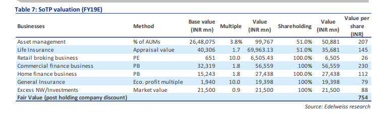 reliance capital, anil ambani, reliance capital general insurance, reliance capital rejig, reliance capital share price
