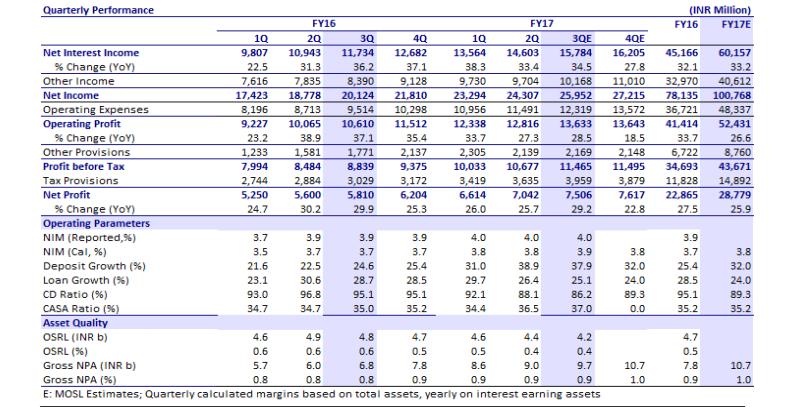 indusind bank, q3 results, bank stocks, indusind bank share price