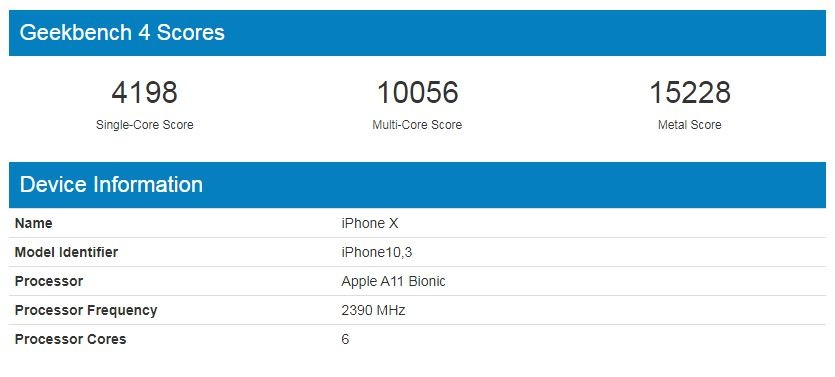 Apple iPhone X benchmarks
