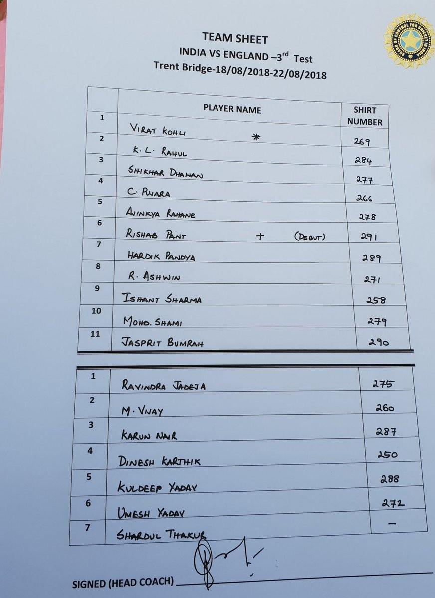 Ind vs Eng 3rd Test,Ind vs Eng,India vs England,India vs England Test Series,India vs England 3rd test,Virat Kohli