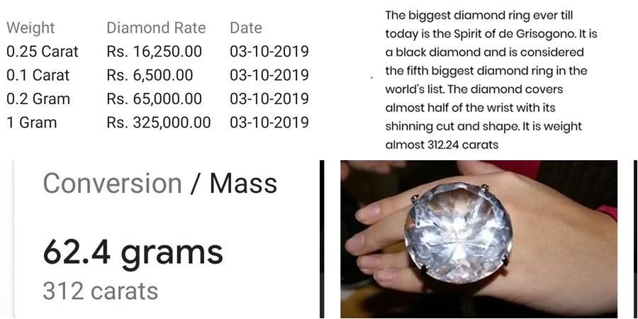 Tamannaah Bhatia's diamond ring price