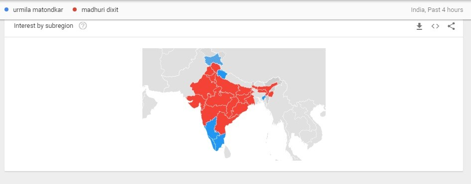 Google trends result on Madhuri Dixit and Urmila Matondkar