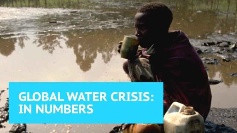 Global water crisis in numbers