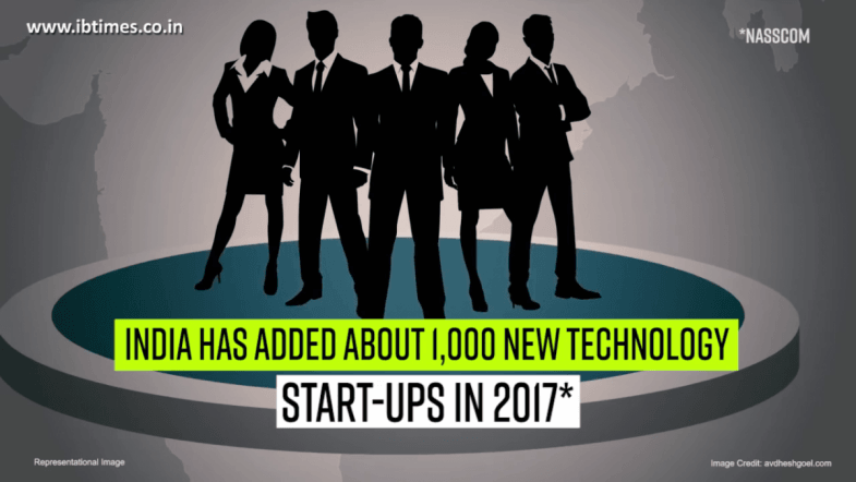 India adds 1,000 technology start-ups in 2017