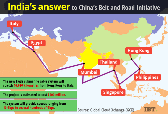 Belt and road summit china