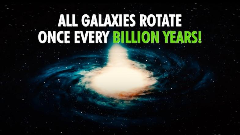 All galaxies rotate once every billion years
