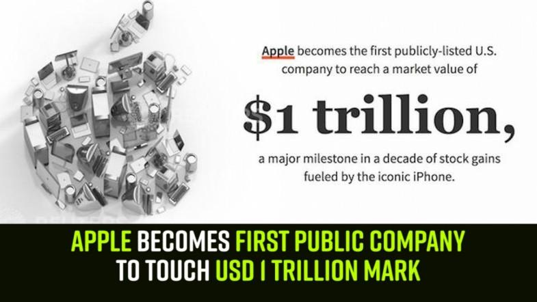Apple becomes first public company to touch USD 1 trillion mark