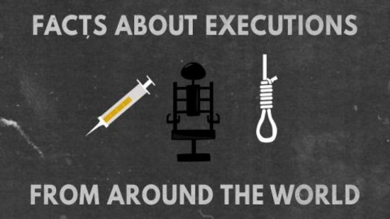Executions Around The World - The Shocking Facts