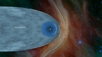 Voyager 2 position in space