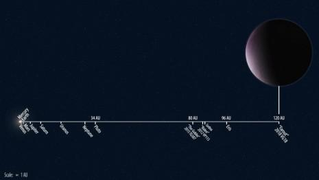 Named 'Farout', distant planet at 96AU discovered; Was it the elusive Planet X?