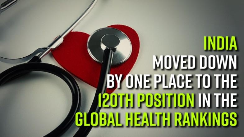 India moved down by one place to the 120th position in the global health rankings