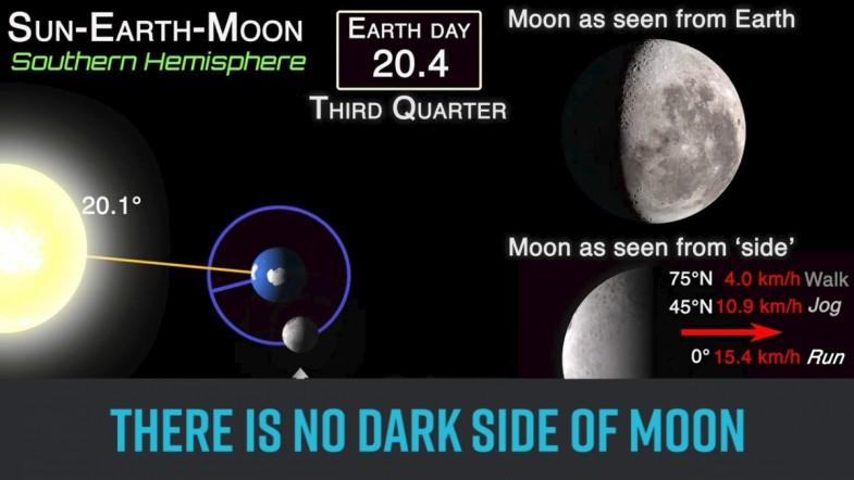 There is no dark side of moon | Former NASA scientist busts age-old myth through his animation