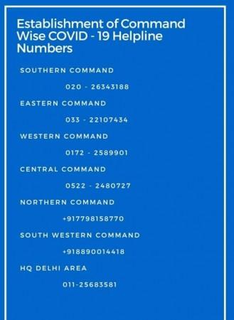 Indian Army helpline numbers