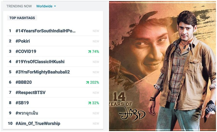 Mahesh Babu's Pokiri trends on top, pushes down Kushi and Prabhas' Baahubali 2 thumbnail