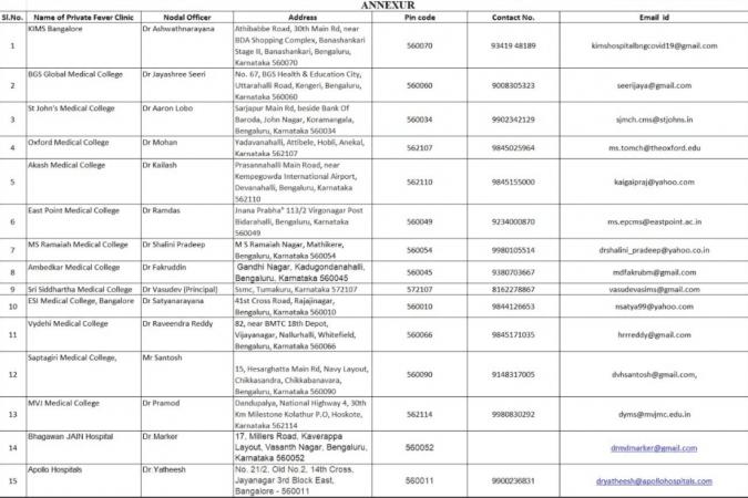 Özel ateş klinikleri listesi Bengaluru