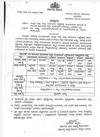 Government circular on diet for COVID-19 patients